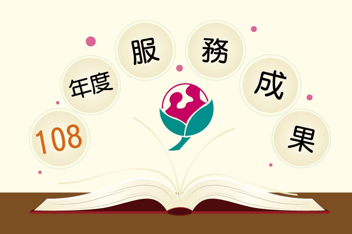 【108年度成果】育成社會福利基金會 - 108年度服務成果 代表圖